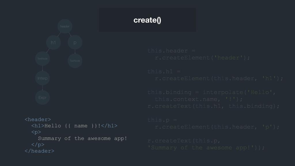 header h1 p TextNode TextNode Interp Expr creat...