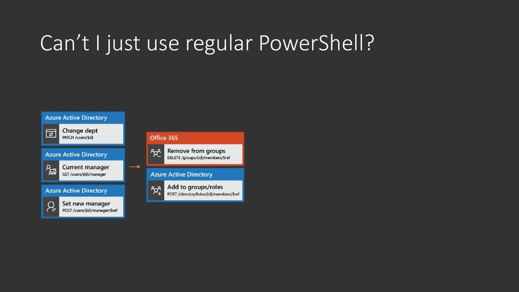 Can't I just use regular PowerShell?