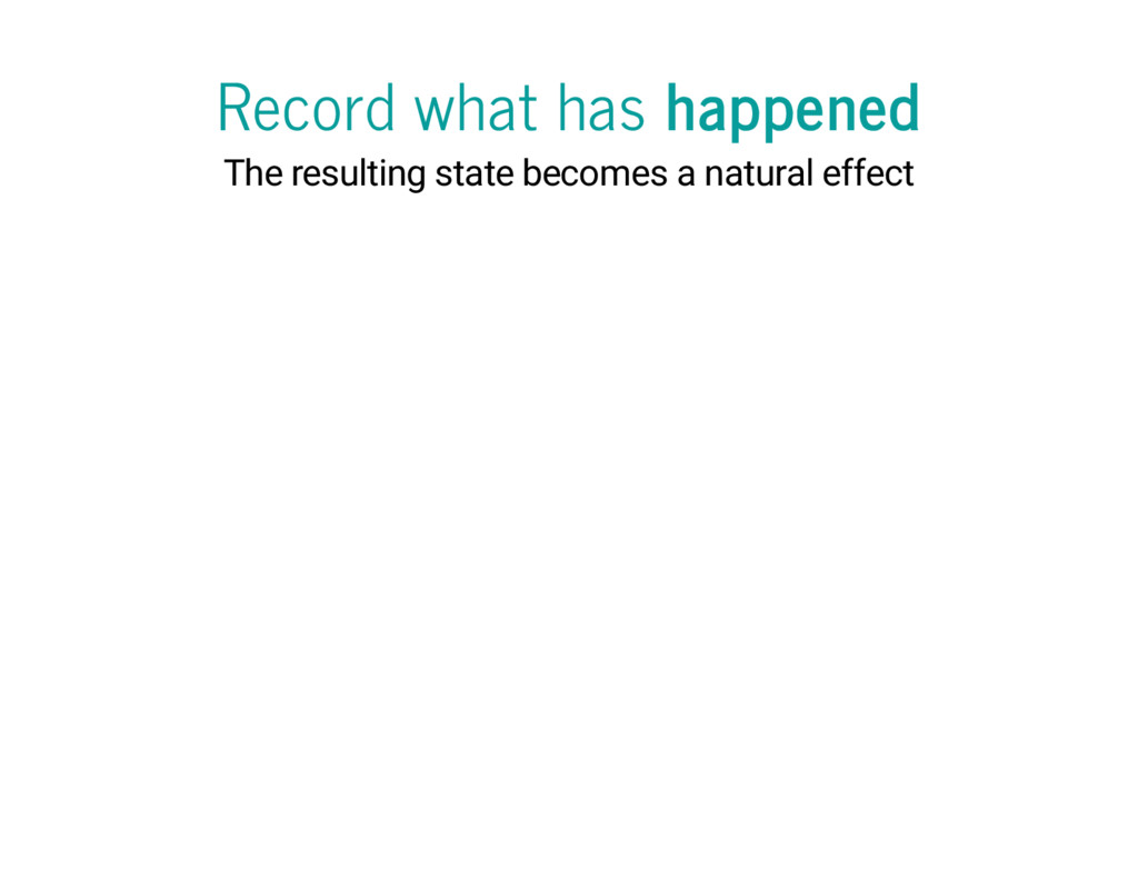 Record what has happened The resulting state be...