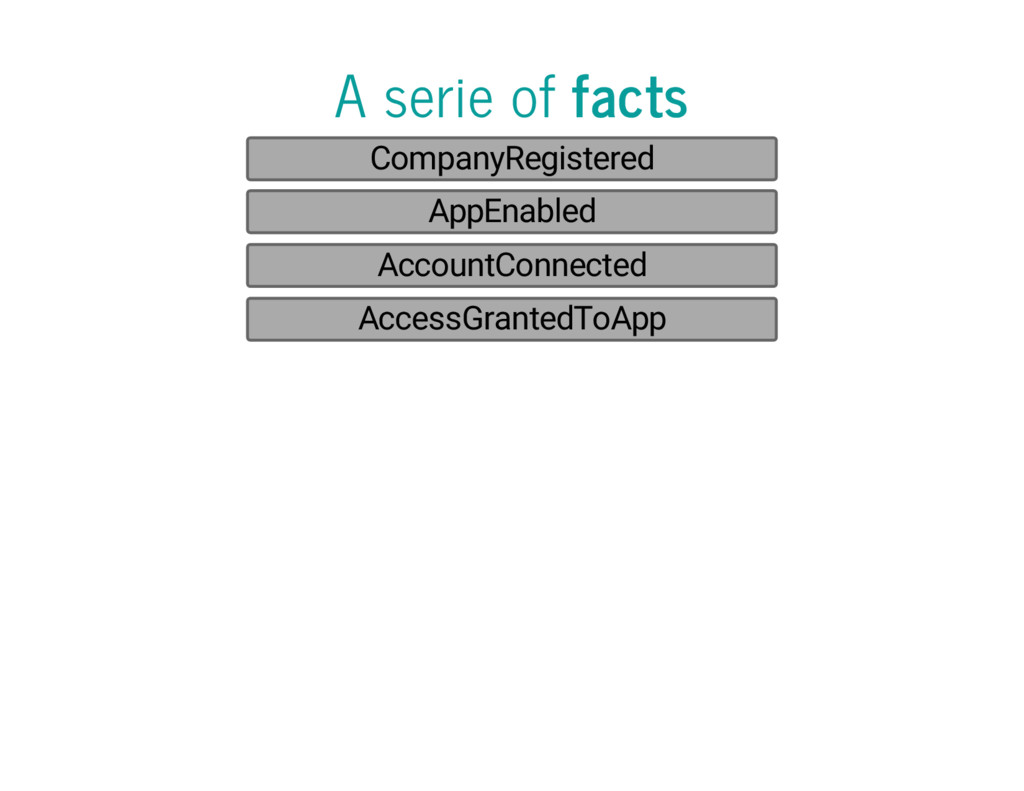 A serie of facts CompanyRegistered AppEnabled A...