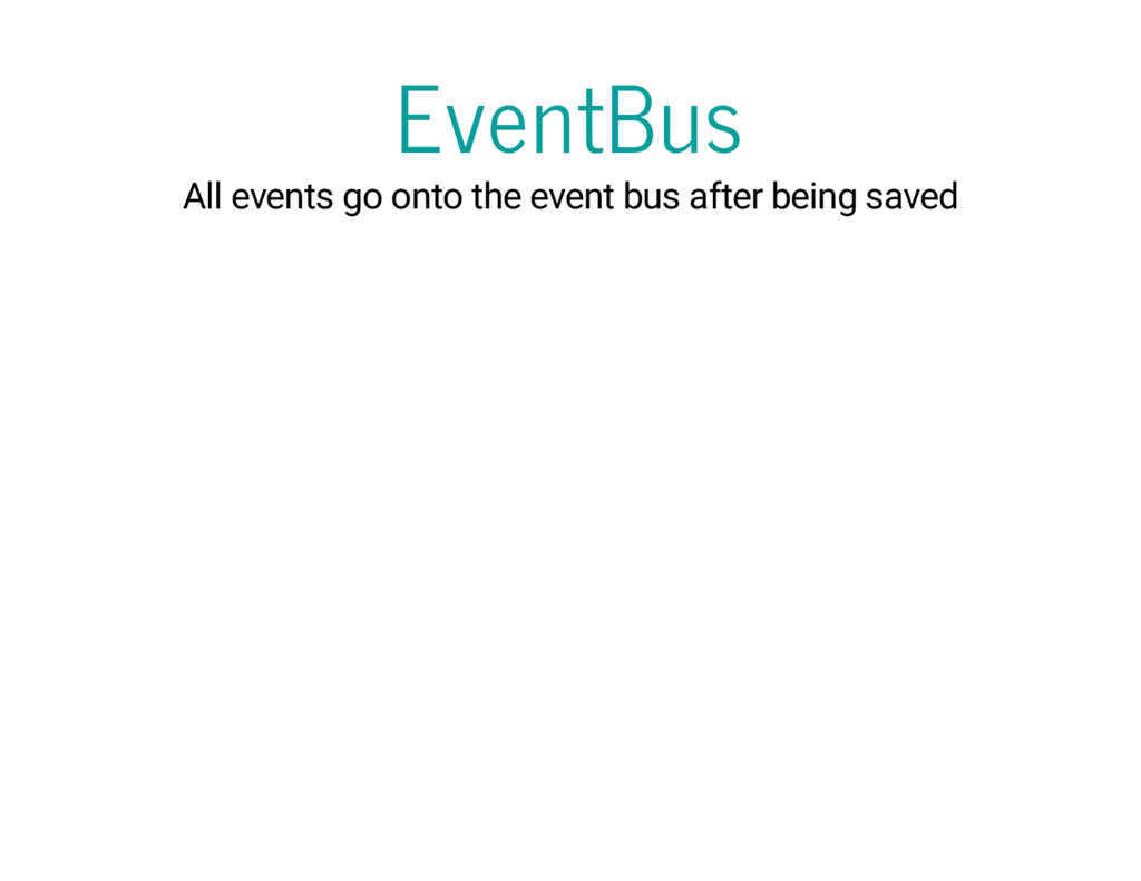 EventBus All events go onto the event bus after...