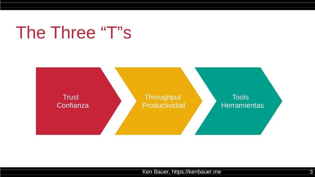 "Ken Bauer, https://kenbauer.me 3 The Three ""T""s..."
