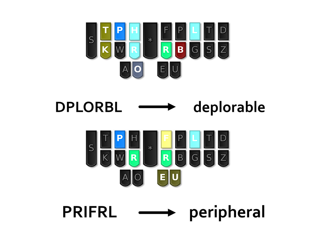 DPLORBL deplorable PRIFRL peripheral