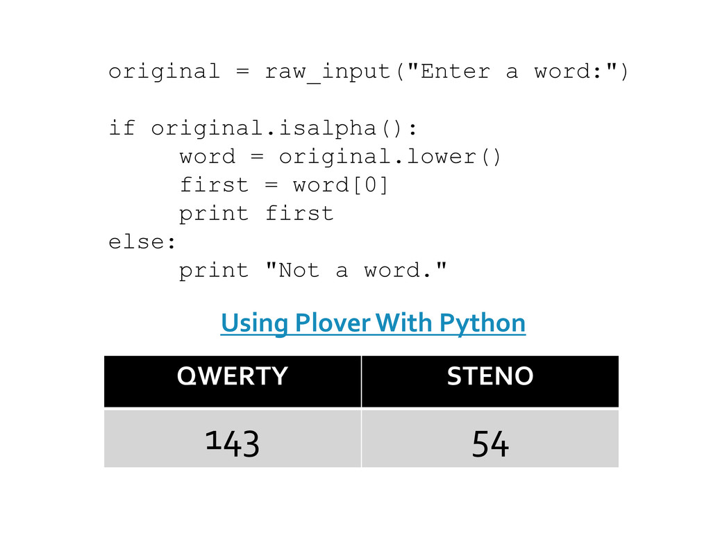 "original = raw_input(""Enter a word:"") if origin..."