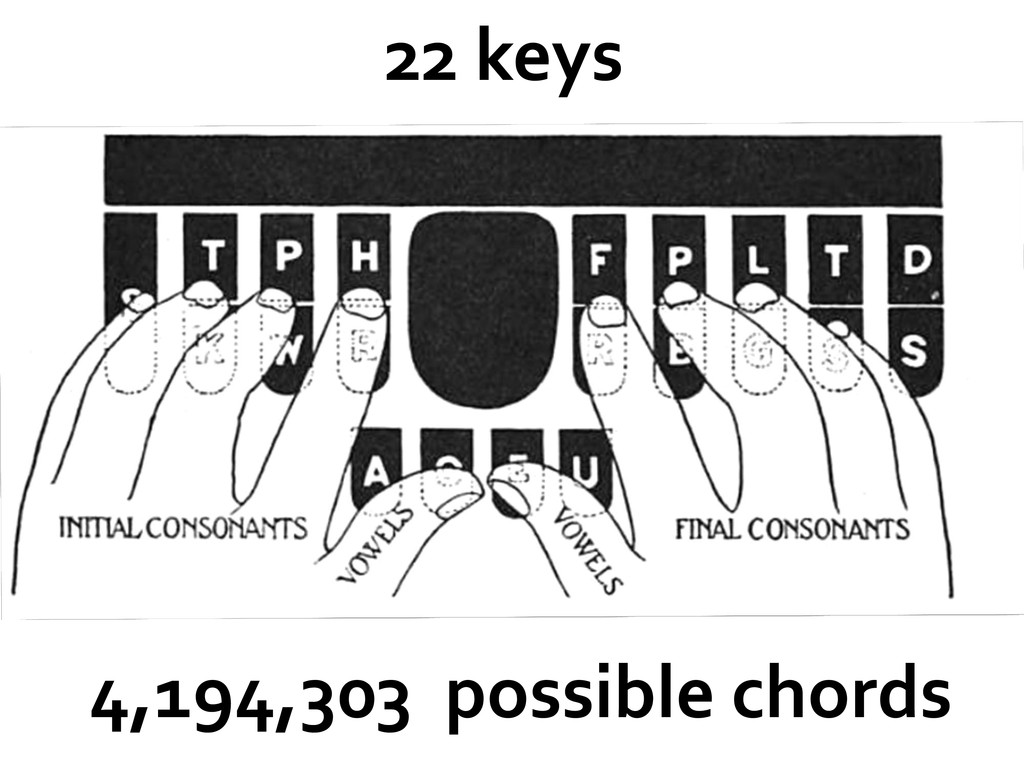 22 keys 4,194,303 possible chords