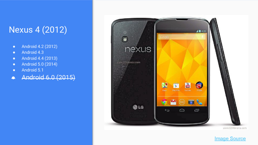 Nexus 4 (2012) ● Android 4.2 (2012) ● Android 4...