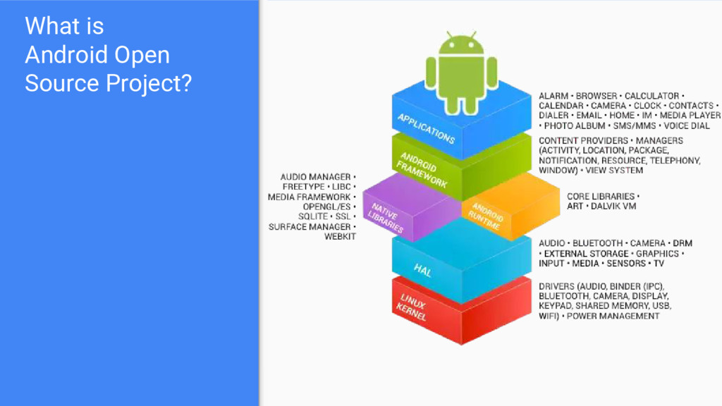 What is Android Open Source Project?