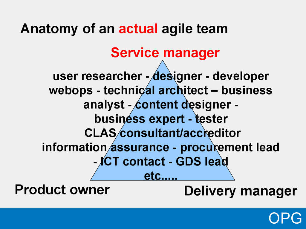 OPG Anatomy of an actual agile team Product own...