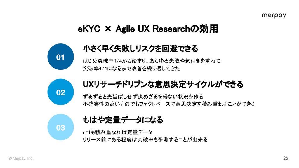 e C × Agile esearch 効用 小さく早く失敗しリスクを回避できる も や定量...
