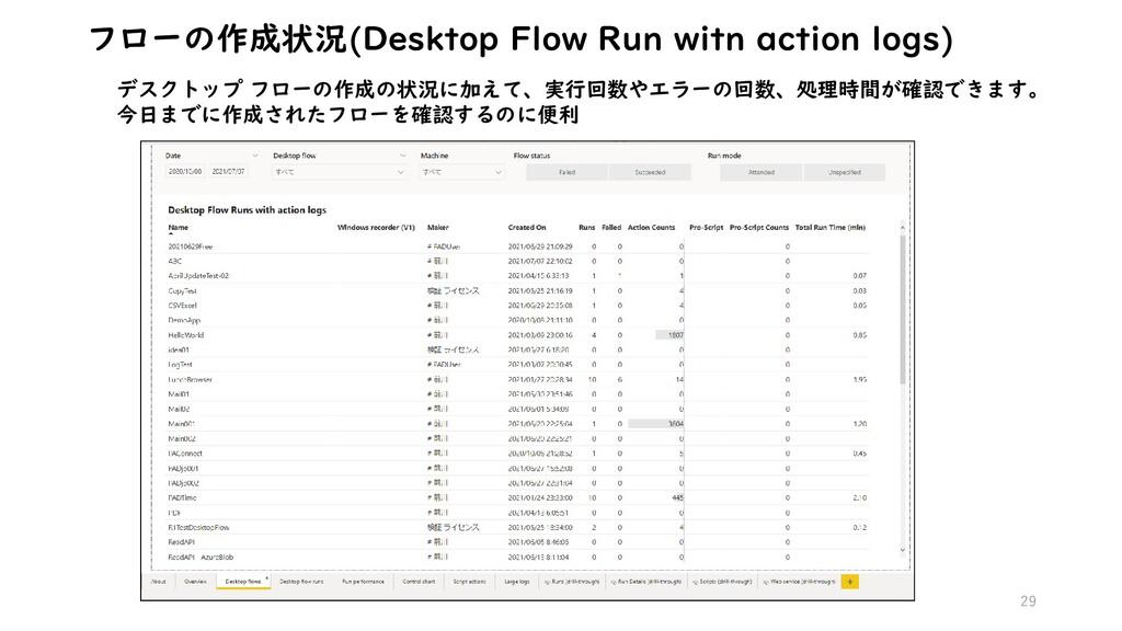 29 フローの作成状況(Desktop Flow Run witn action logs) ...