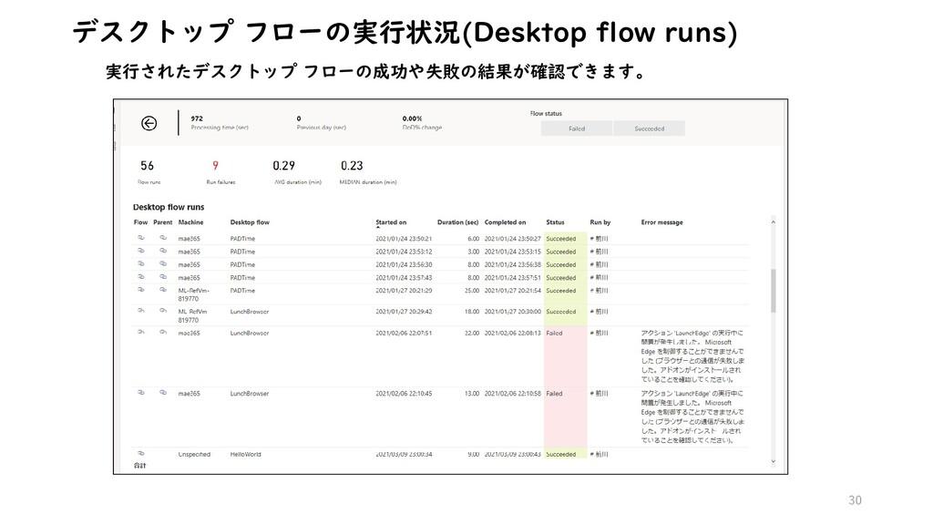 30 デスクトップ フローの実行状況(Desktop flow runs) 実行されたデスクト...