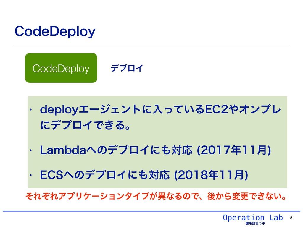 Operation Lab ӡ༻ઃܭϥϘ $PEF%FQMPZ 9 CodeDeploy σϓ...