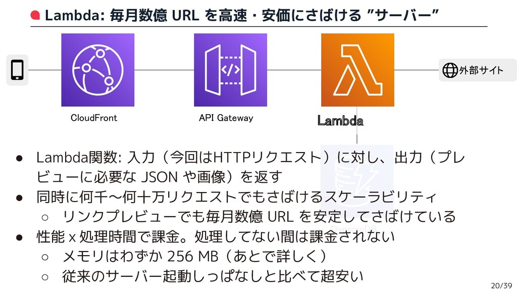 "Lambda: 毎月数億 URL を高速・安価にさばける ""サーバー"" CloudFront..."