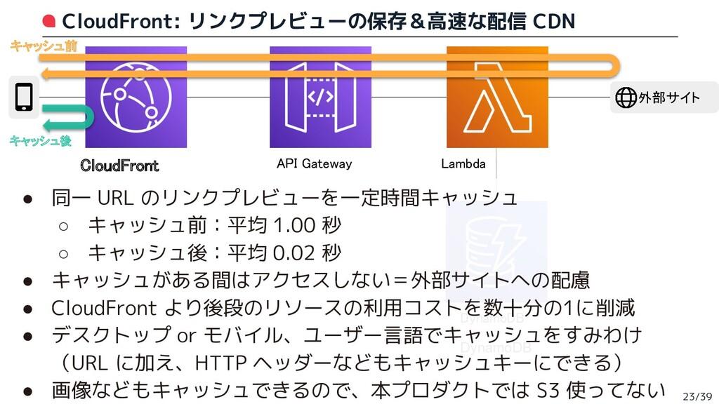 CloudFront: リンクプレビューの保存&高速な配信 CDN DynamoDB Clou...