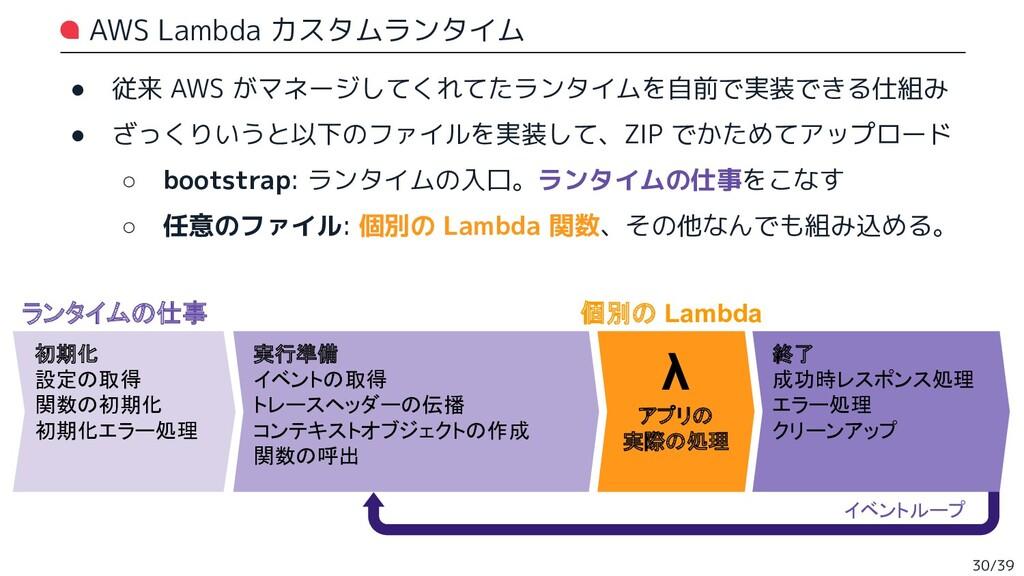 AWS Lambda カスタムランタイム ● 従来 AWS がマネージしてくれてたランタイムを...