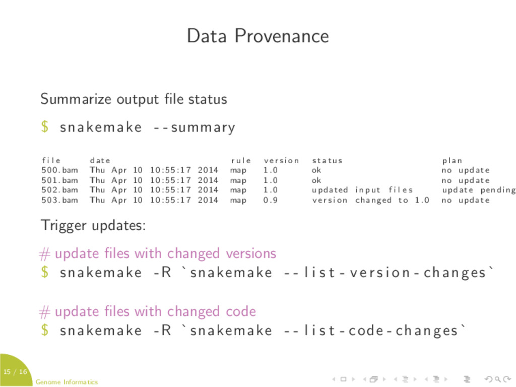 15 / 16 Genome Informatics Data Provenance Summ...
