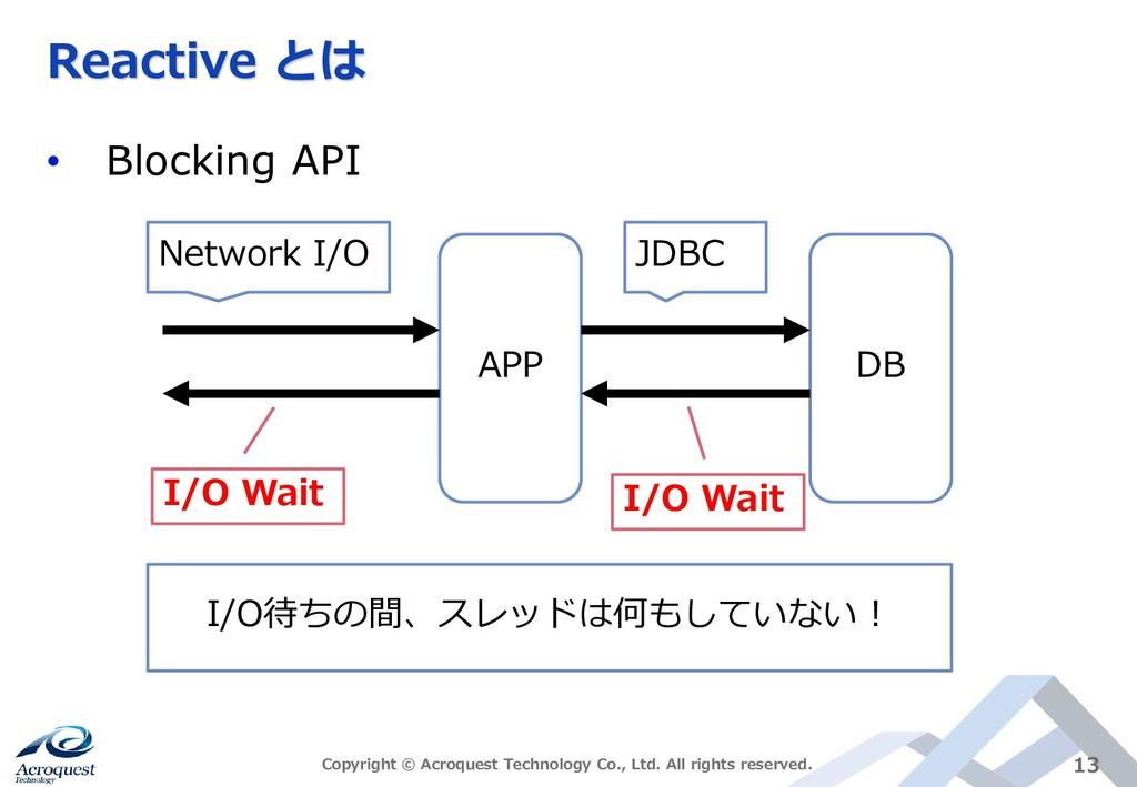 Reactive とは • Blocking API Copyright © Acroques...