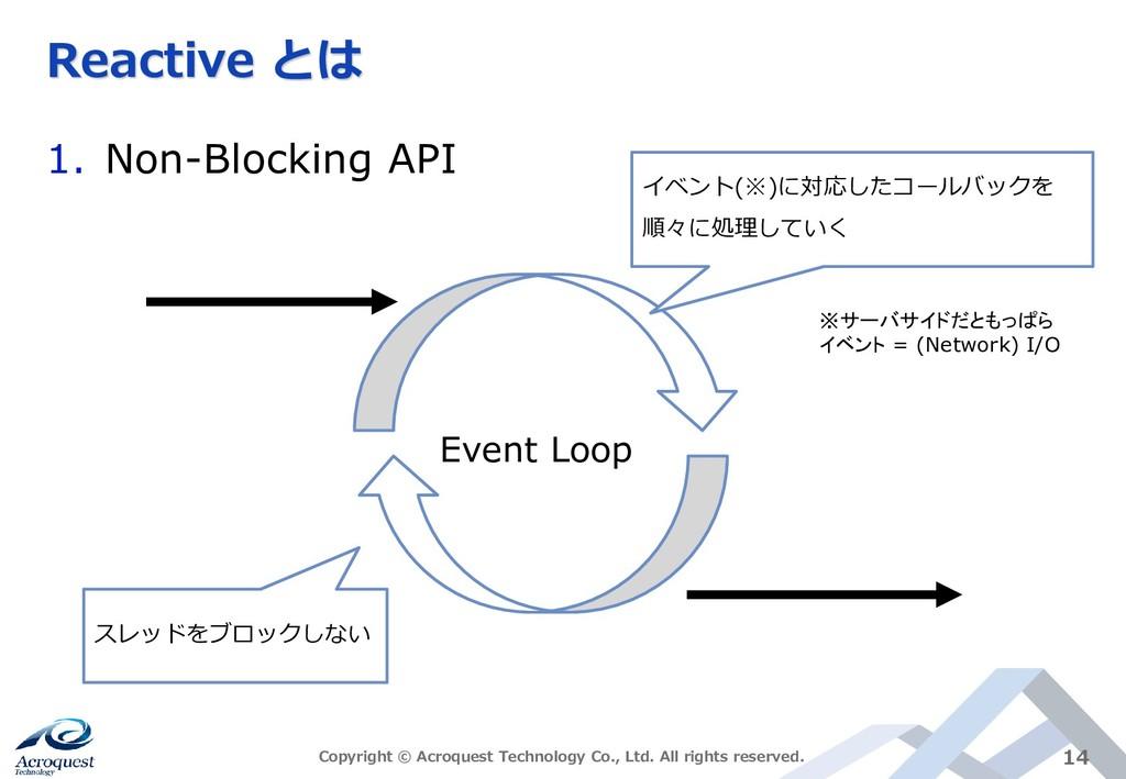 Reactive とは 1. Non-Blocking API Copyright © Acr...