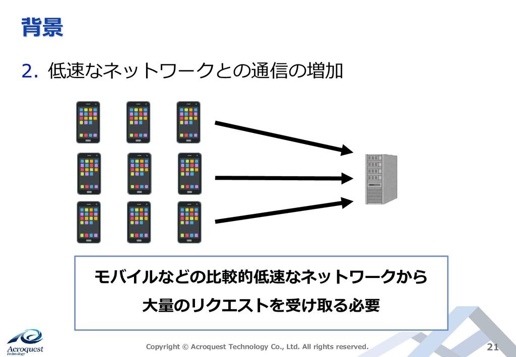 背景 2. 低速なネットワークとの通信の増加 Copyright © Acroquest Te...
