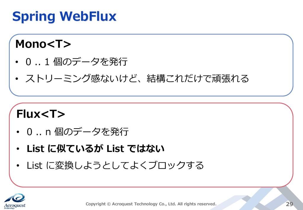 Spring WebFlux Copyright © Acroquest Technology...
