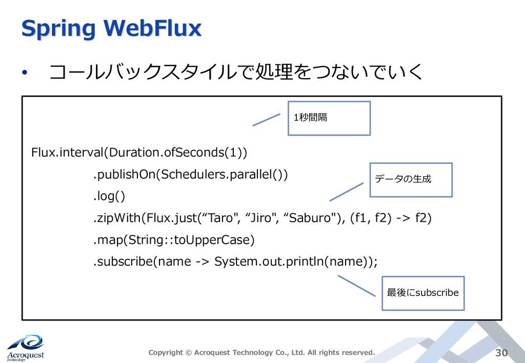 Spring WebFlux • コールバックスタイルで処理をつないでいく Copyright...