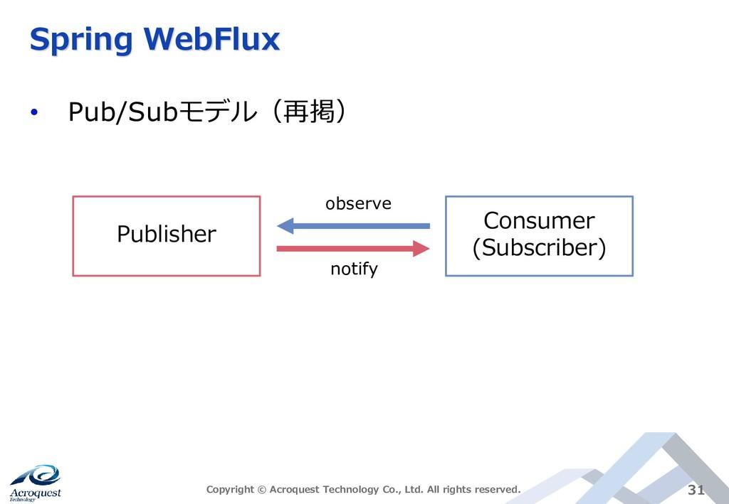 Spring WebFlux • Pub/Subモデル(再掲) Copyright © Acr...