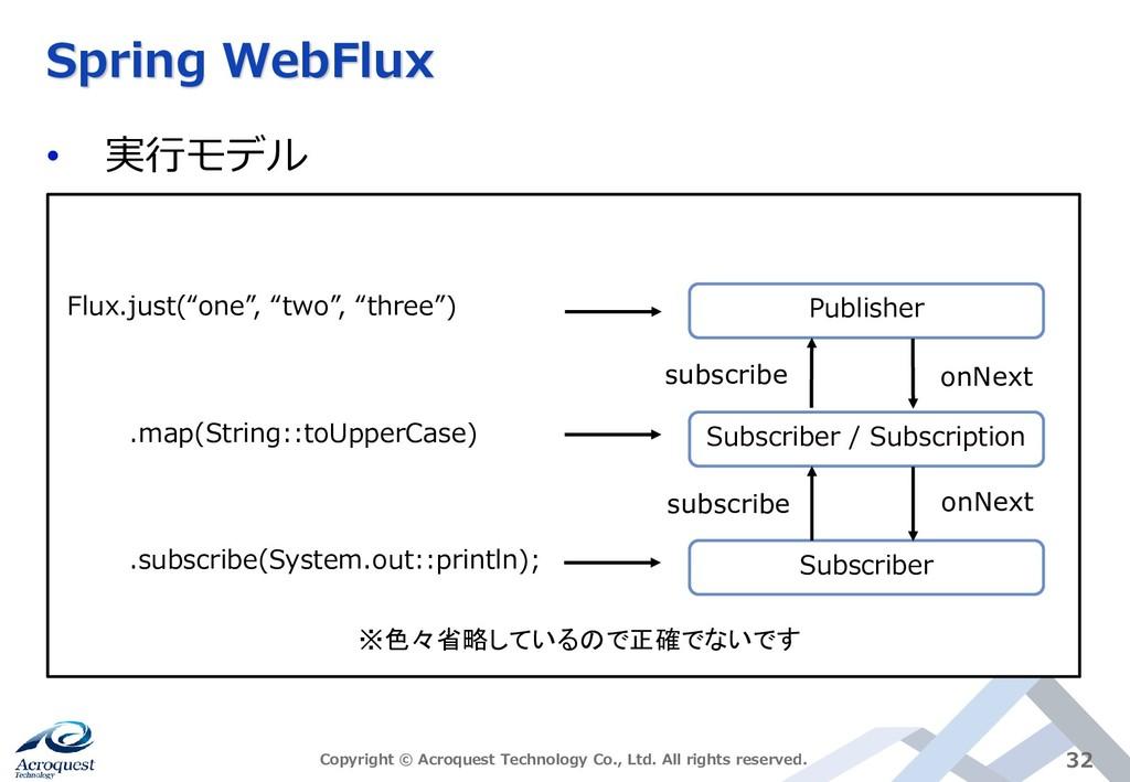 Spring WebFlux • 実行モデル Copyright © Acroquest Te...