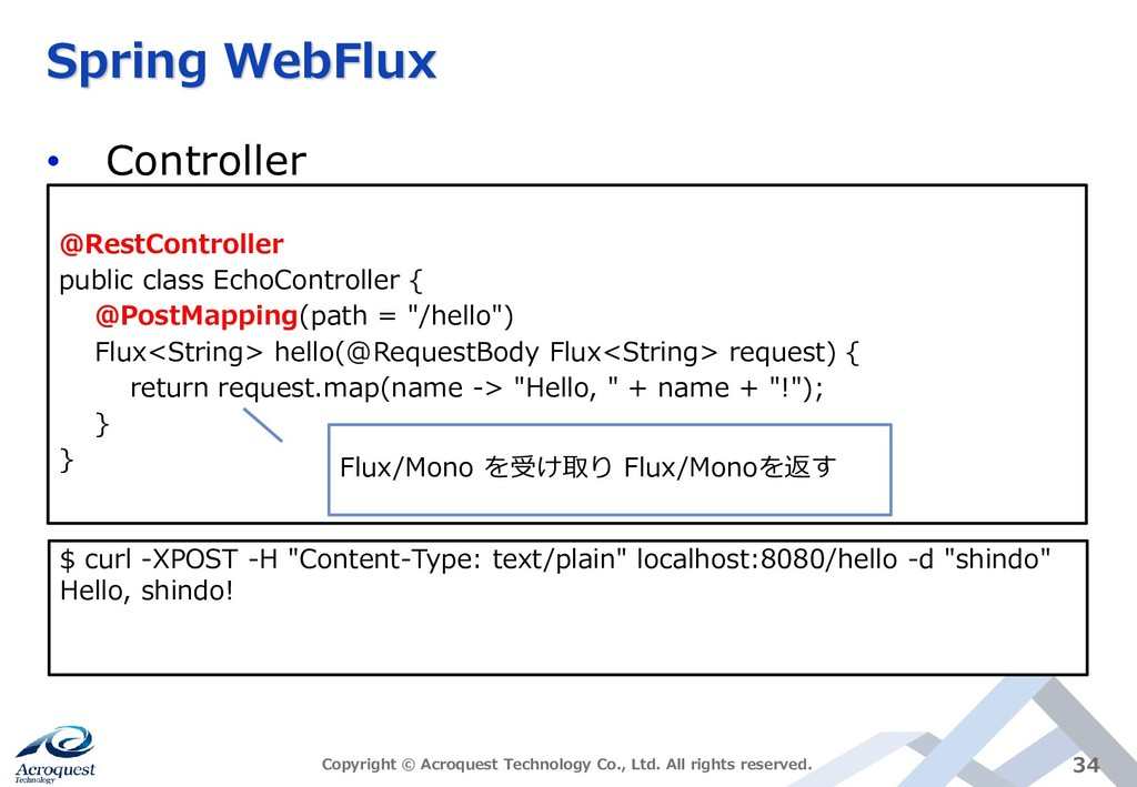 Spring WebFlux • Controller Copyright © Acroque...