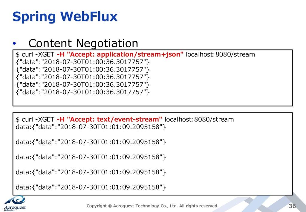 Spring WebFlux • Content Negotiation Copyright ...