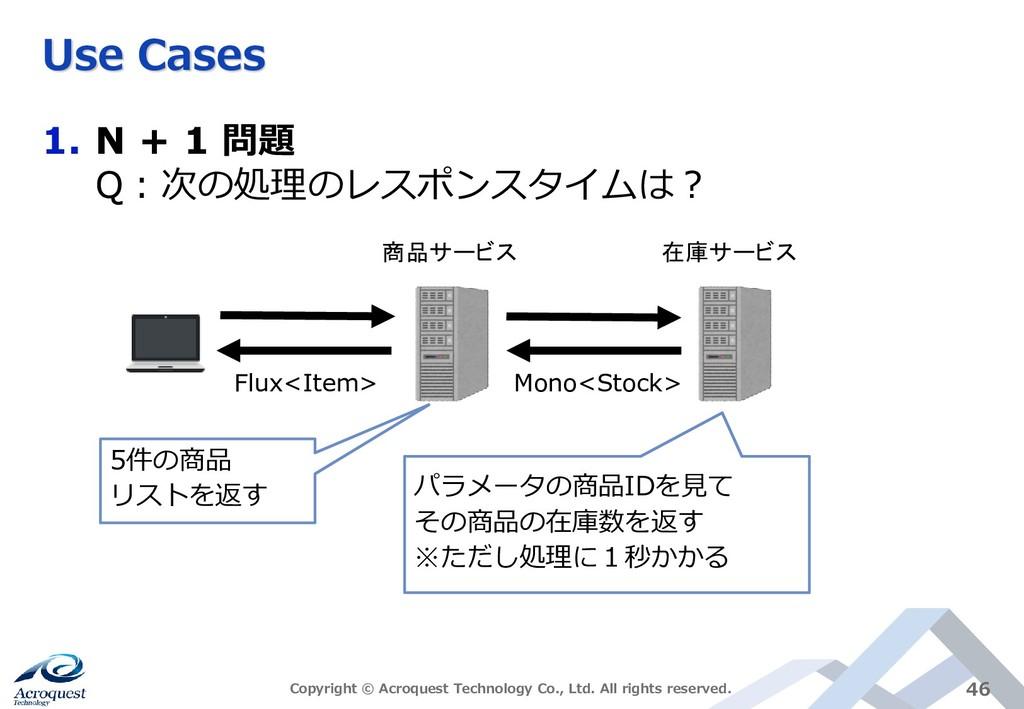 Use Cases 1. N + 1 問題 Q:次の処理のレスポンスタイムは? Copyrig...