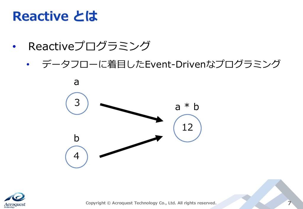 Reactive とは • Reactiveプログラミング • データフローに着目したEven...