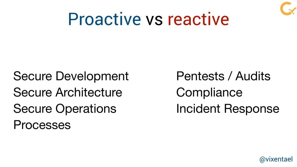 Proactive vs reactive Secure Development  Secur...