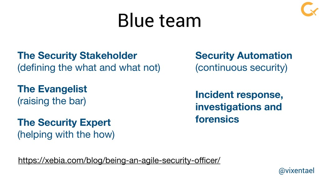 Blue team The Security Stakeholder   (defining t...
