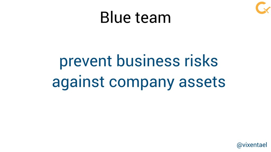 prevent business risks against company assets B...