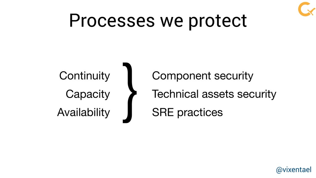 Processes we protect Continuity  Capacity  Avai...