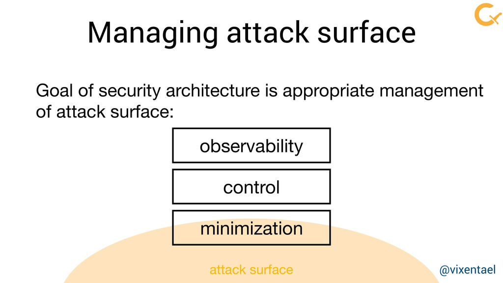 Managing attack surface Goal of security archit...