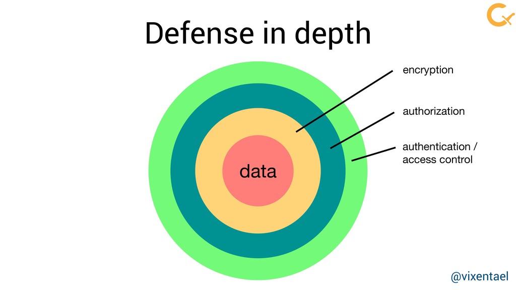 data Defense in depth encryption authorization ...
