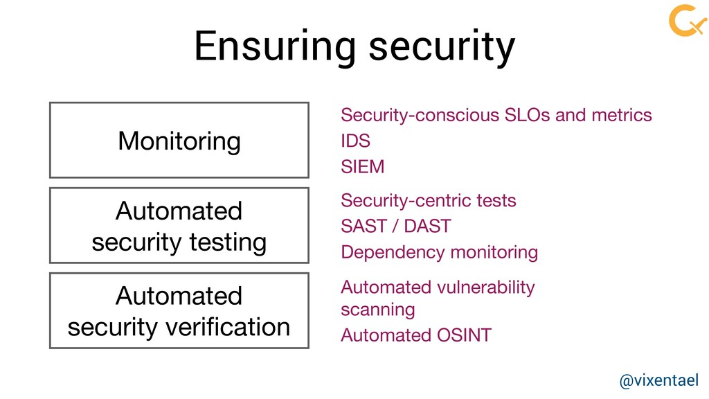 Ensuring security Monitoring Automated   securi...