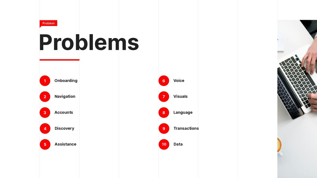 Problems 1 Onboarding 2 Navigation 3 Accounts 6...
