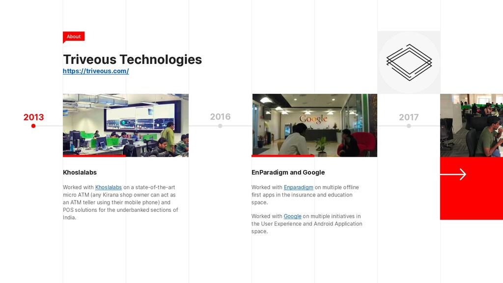 Triveous Technologies  https://triveous.com/ 2...