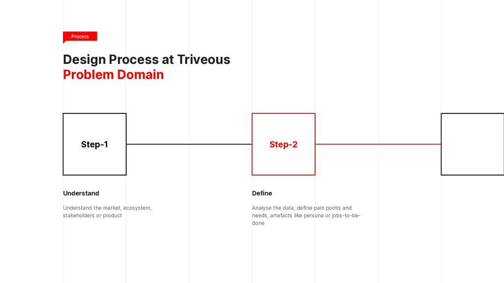 https://blog.prototypr.io/ux-design-101-asking-...