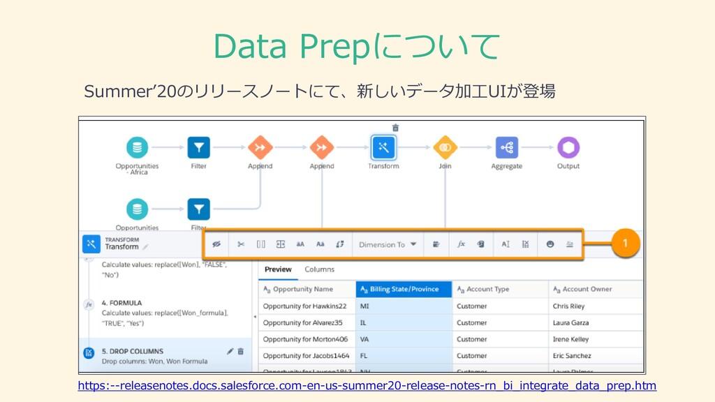 Data Prepについて Summer'20のリリースノートにて、新しいデータ加工UIが登場...