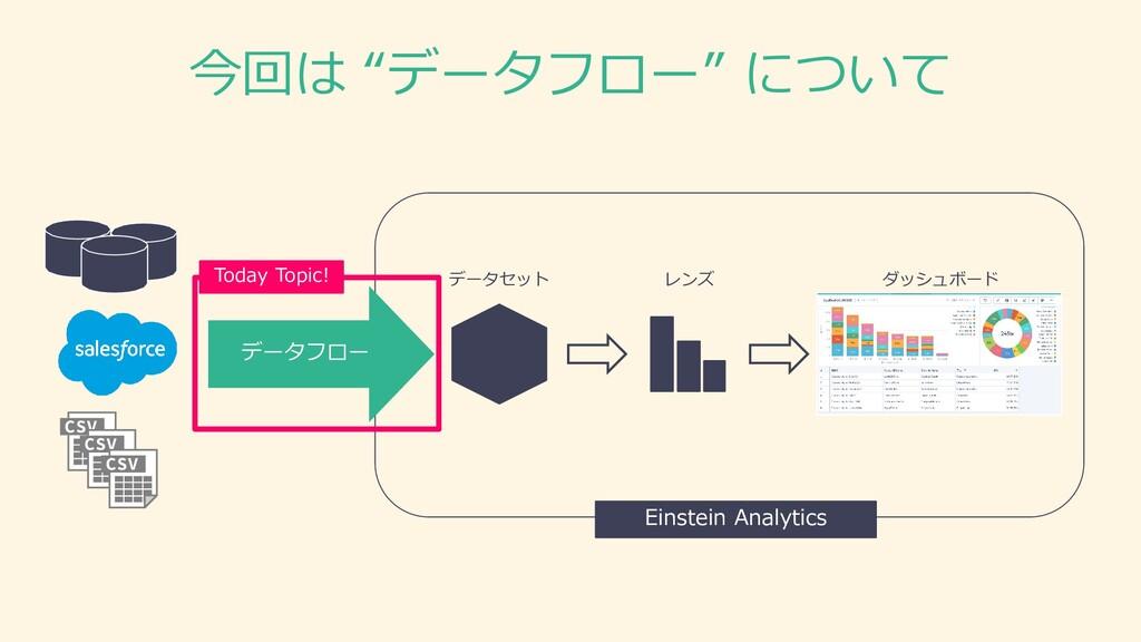 """今回は """"データフロー"""" について Einstein Analytics データフロー Tod..."""