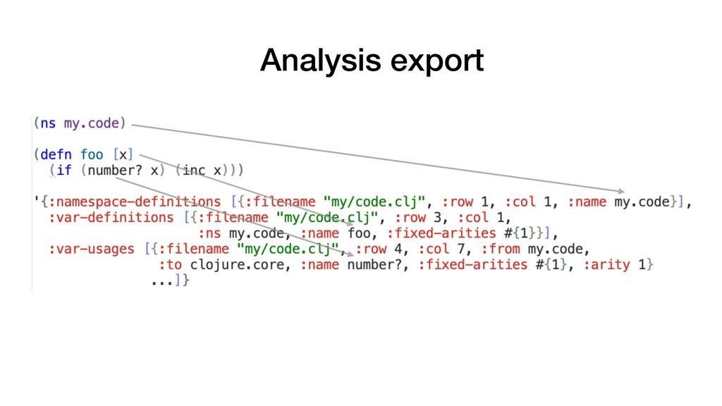 Analysis export