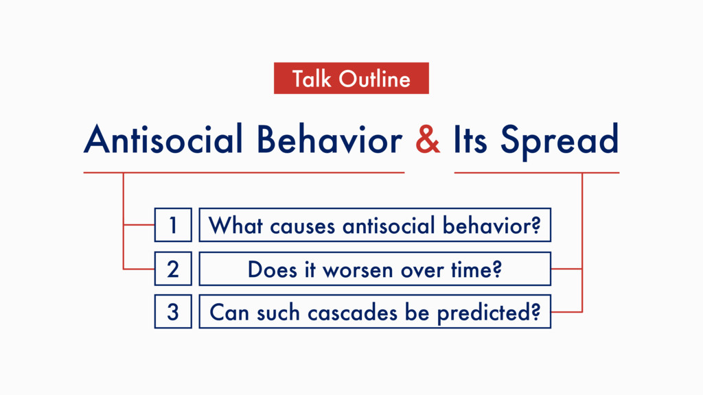 Antisocial Behavior & Its Spread Talk Outline W...