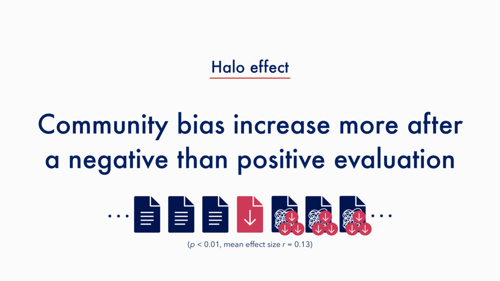 Community bias increase more after a negative t...
