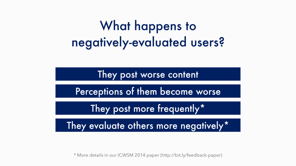 They post worse content Perceptions of them bec...