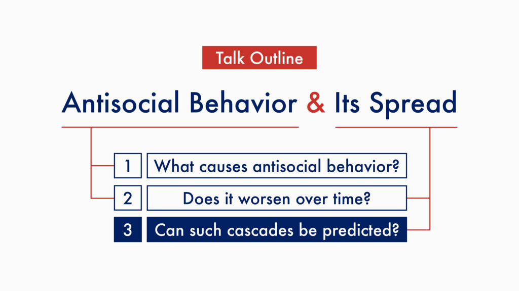 Antisocial Behavior & Its Spread Talk Outline 1...