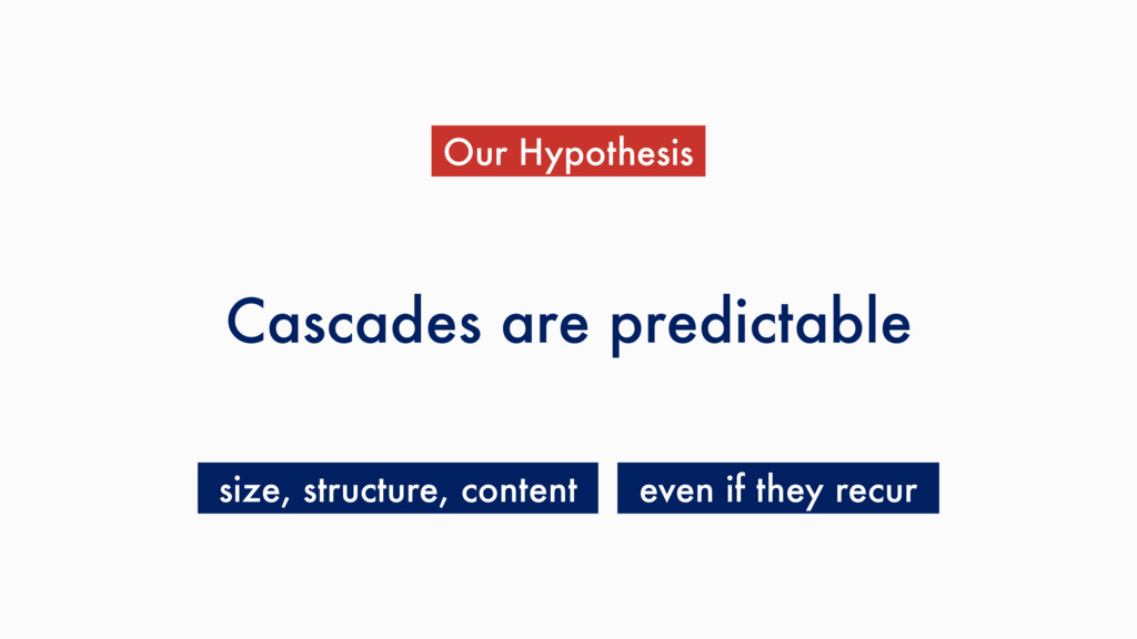 Cascades are predictable Our Hypothesis size, s...