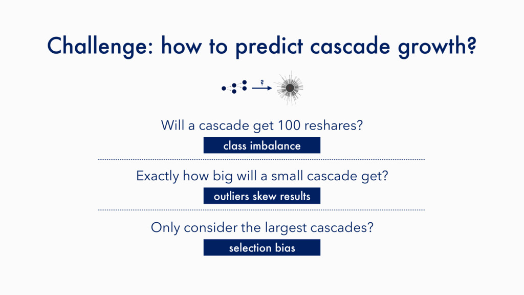 Challenge: how to predict cascade growth? ? Wil...
